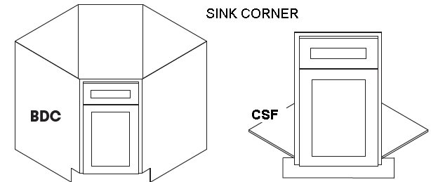 Sink Corners