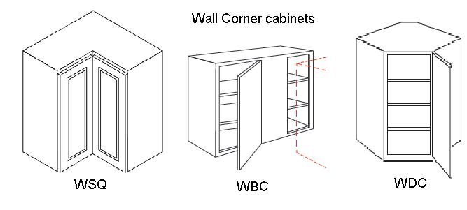 Wall Corner Cabinets