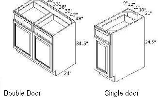 General Cabinet Dimensions And Functions