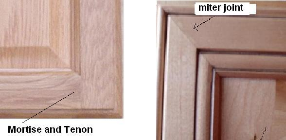Mortise vs Miter
